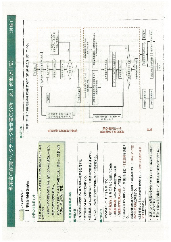 女川原発の事業者バックチェック報告書の分析