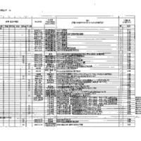 H30_785_調査資料リスト.pdf