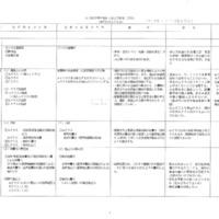平成15年4月3日 打合せ資料.pdf
