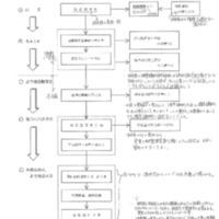 平成15年10月8日 打合せ資料.pdf