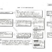福島第一・第二原子力発電所津波評価の概要.pdf